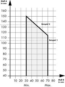 DIREKT 200 diagramme dimensions de montage
